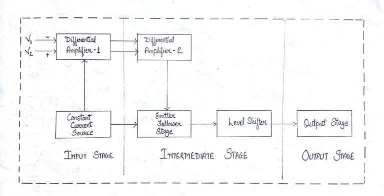 op-amp block diagram